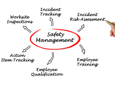 Safety Management 400x300